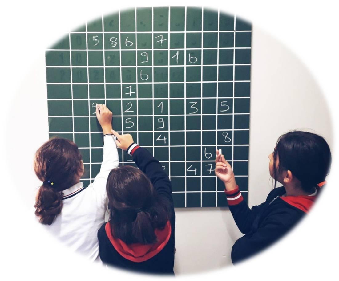 , Matematik Laboratuvarı